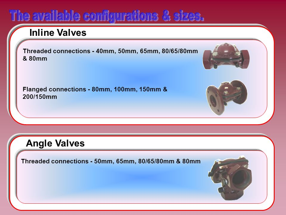 The available configurations & sizes.