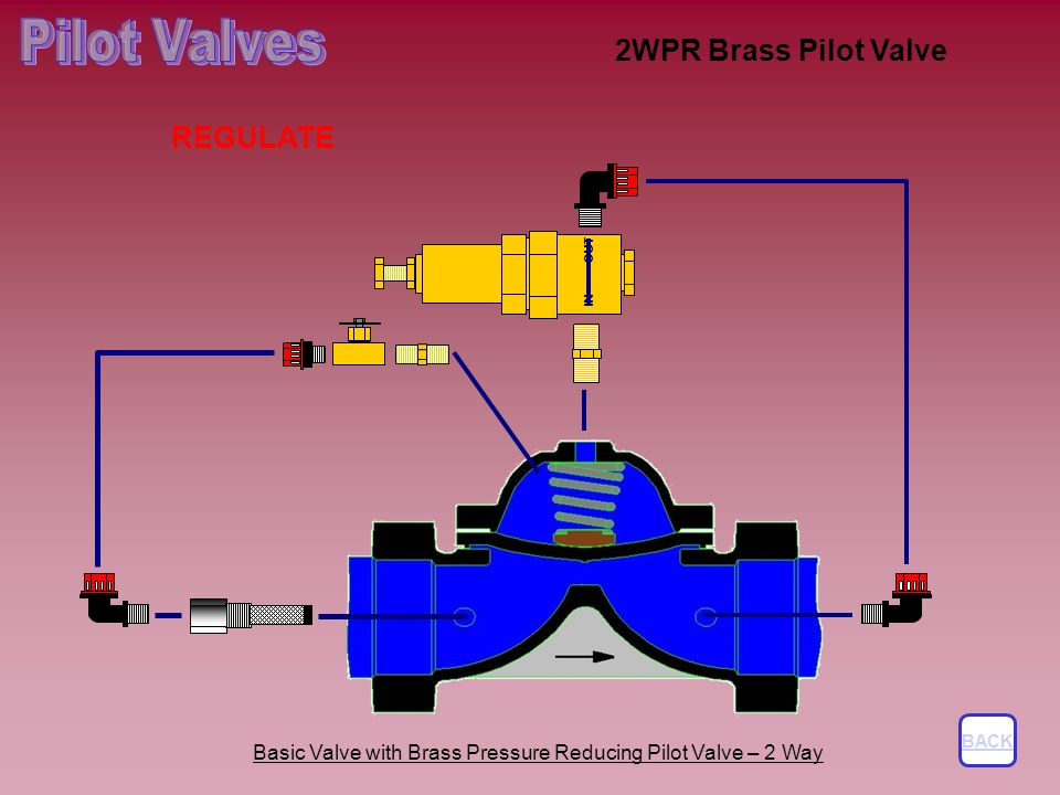 Pilot Valves 2WPR Brass Pilot Valve REGULATE