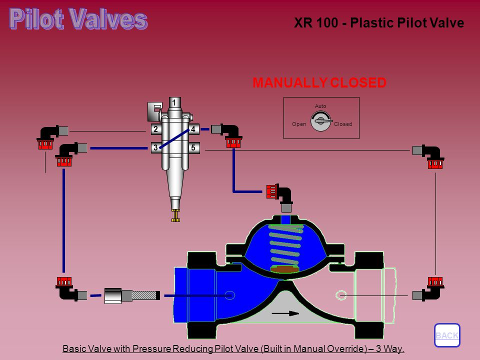 XR 100 - Plastic Pilot Valve