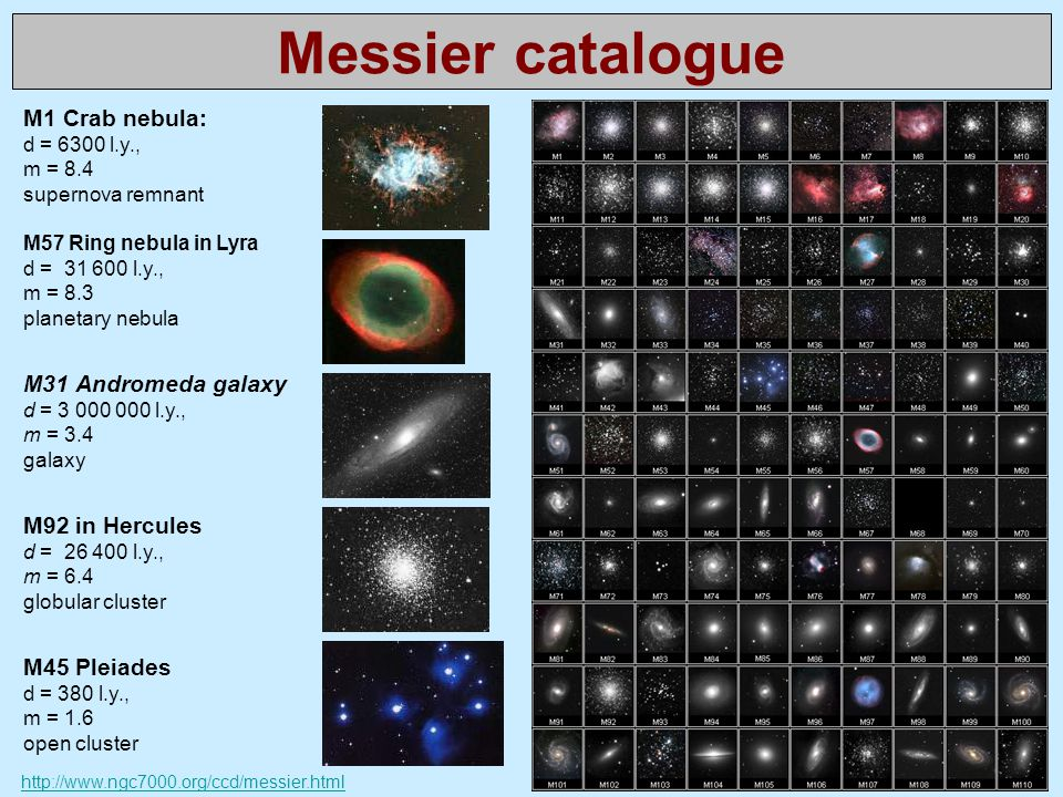 Messier catalogue M1 Crab nebula: M31 Andromeda galaxy M92 in Hercules