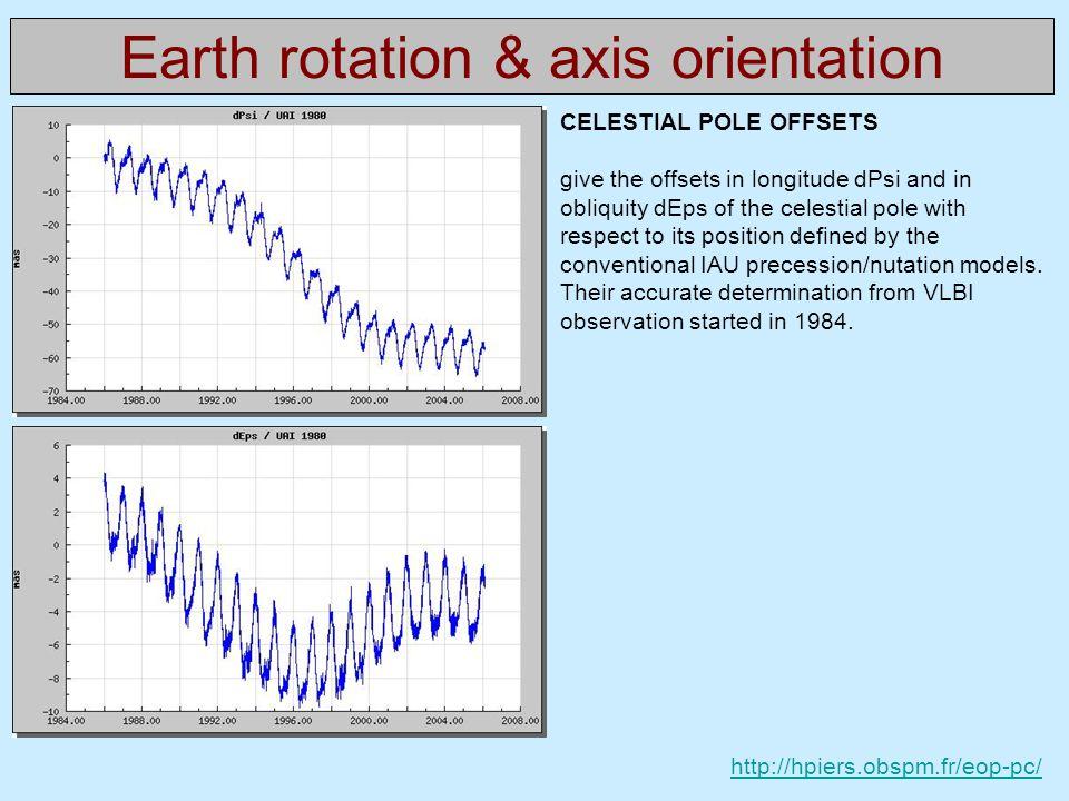 Earth rotation & axis orientation