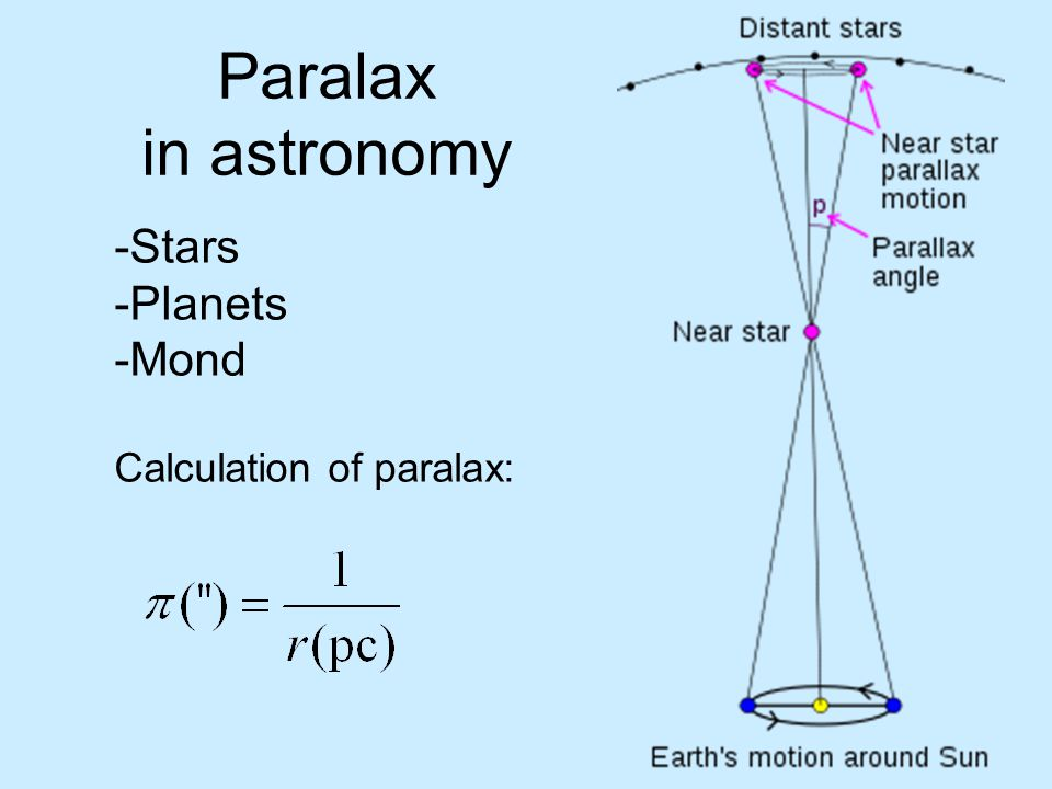 Paralax in astronomy Stars Planets Mond Calculation of paralax: