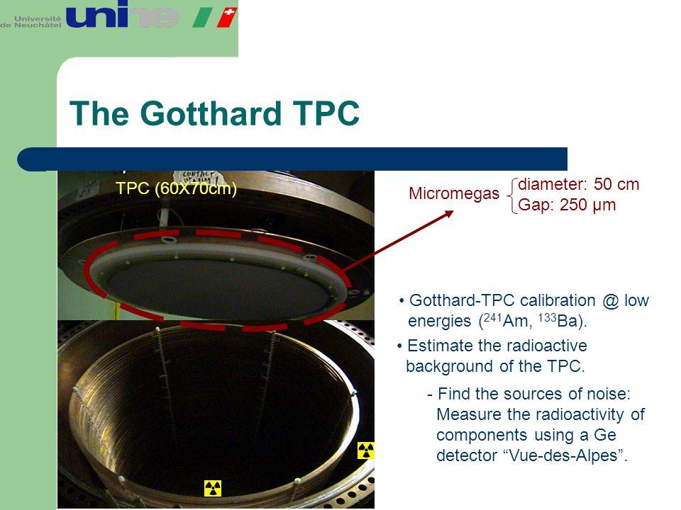 The Gotthard TPC diameter: 50 cm TPC (60X70cm) Micromegas Gap: 250 µm