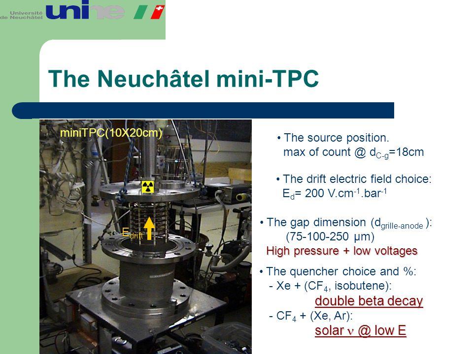 The Neuchâtel mini-TPC
