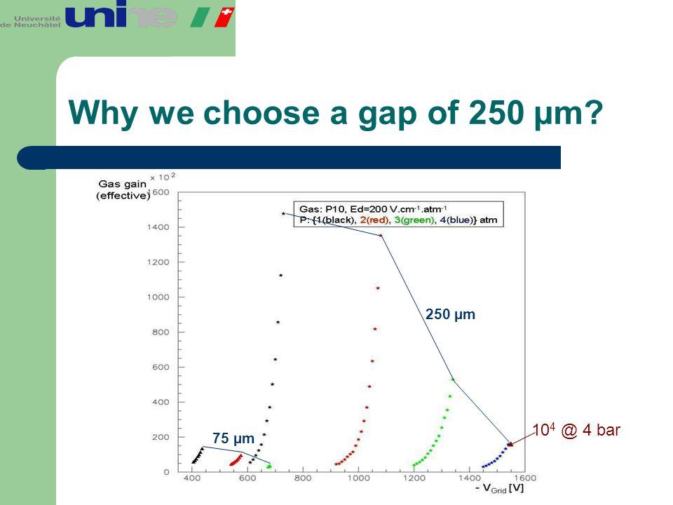 Why we choose a gap of 250 µm 250 µm 104 @ 4 bar 75 µm