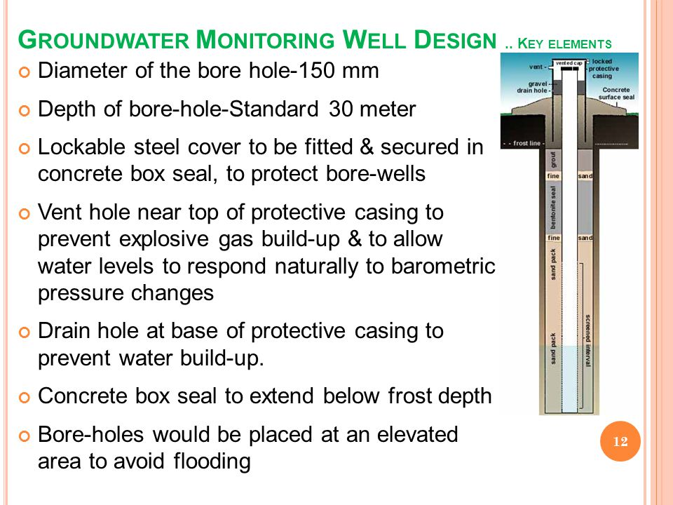 Groundwater Monitoring Well Design .. Key elements