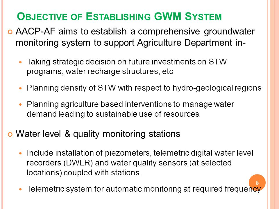 Objective of Establishing GWM System