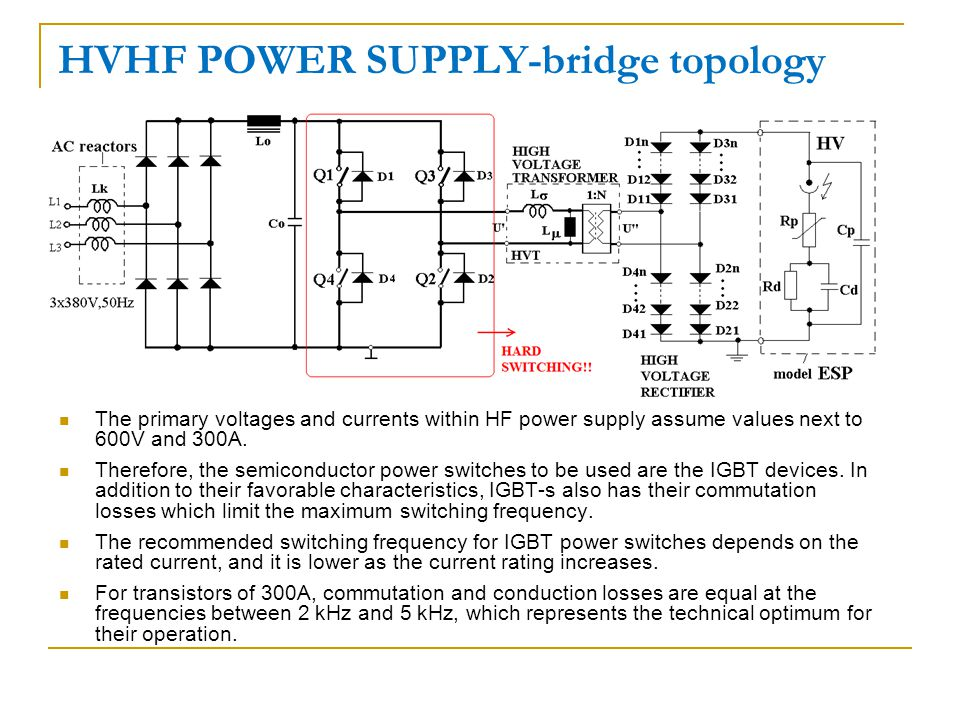 HVHF POWER SUPPLY-bridge topology