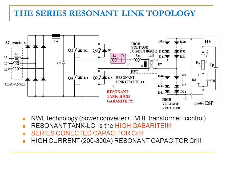 THE SERIES RESONANT LINK TOPOLOGY