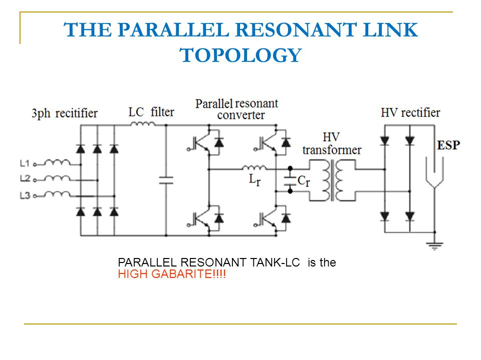 THE PARALLEL RESONANT LINK TOPOLOGY