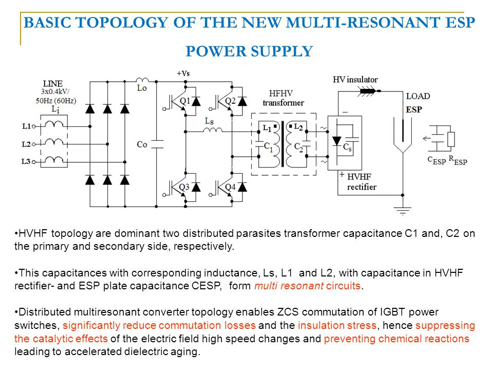 BASIC TOPOLOGY OF THE NEW MULTI-RESONANT ESP POWER SUPPLY