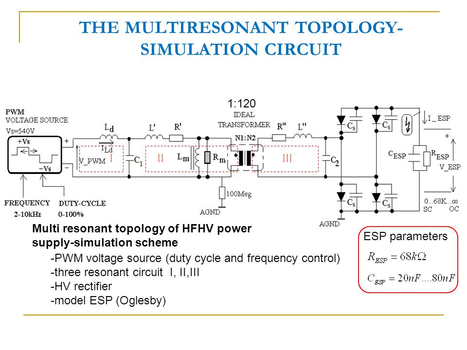 THE MULTIRESONANT TOPOLOGY- SIMULATION CIRCUIT