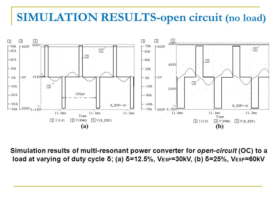 SIMULATION RESULTS-open circuit (no load)