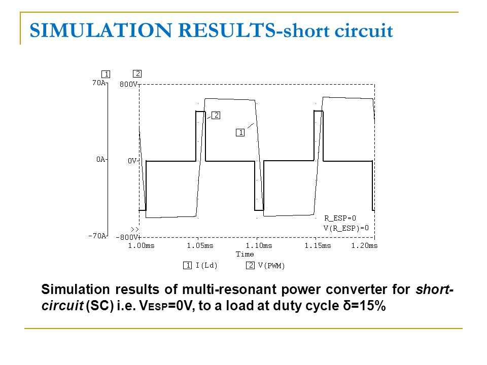 SIMULATION RESULTS-short circuit