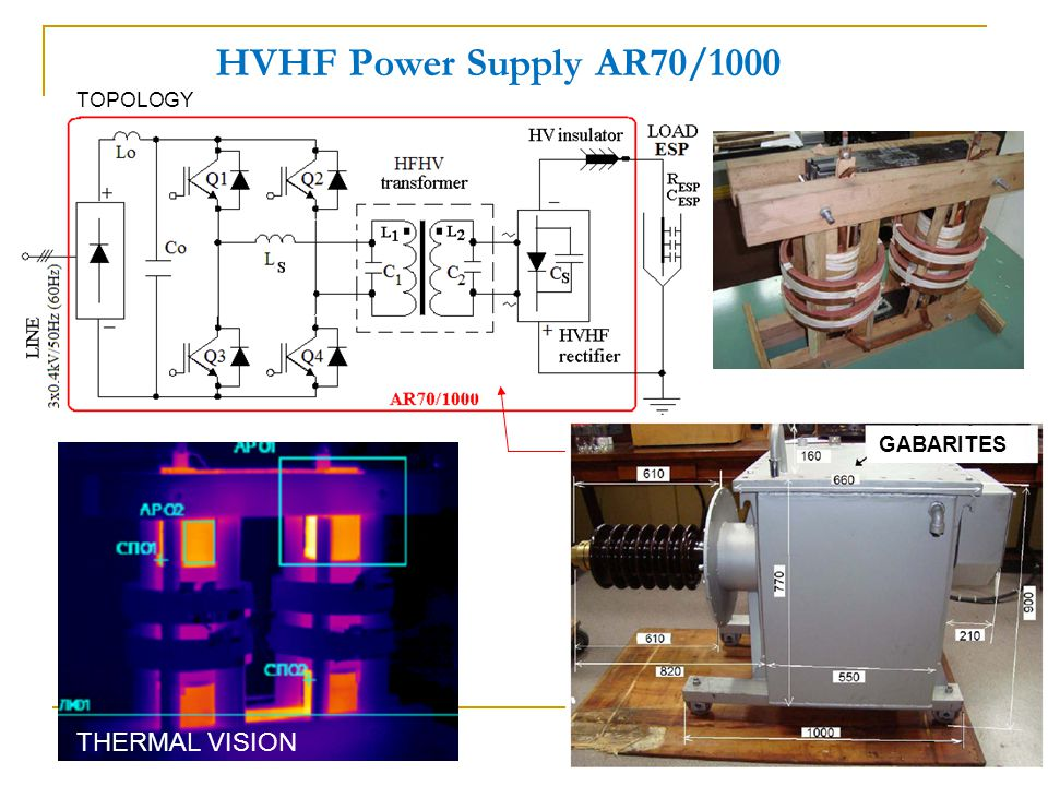 HVHF Power Supply AR70/1000 TOPOLOGY GABARITES THERMAL VISION