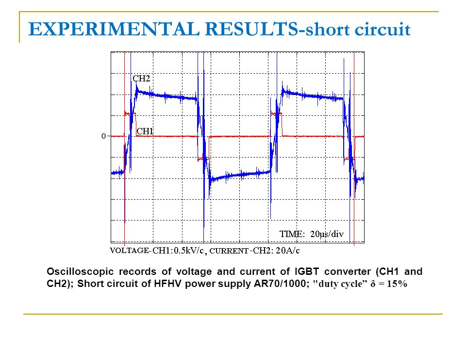 EXPERIMENTAL RESULTS-short circuit