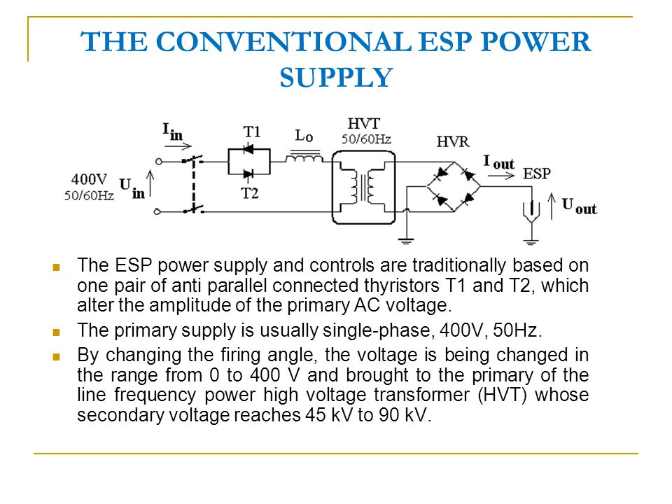 THE CONVENTIONAL ESP POWER SUPPLY