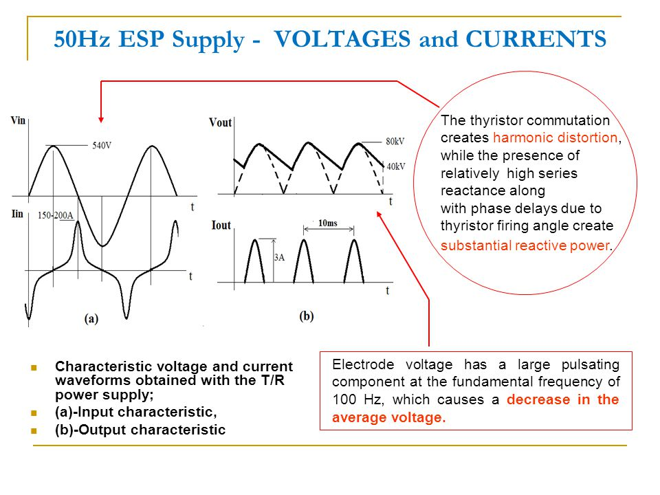 50Hz ESP Supply - VOLTAGES and CURRENTS