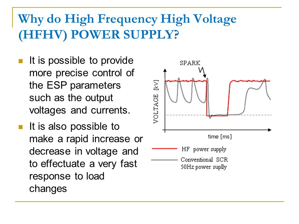 Why do High Frequency High Voltage (HFHV) POWER SUPPLY