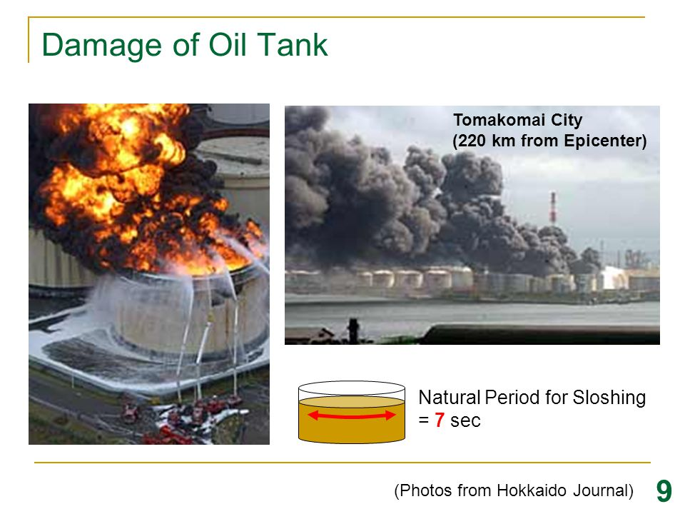 Damage of Oil Tank 9 Natural Period for Sloshing = 7 sec