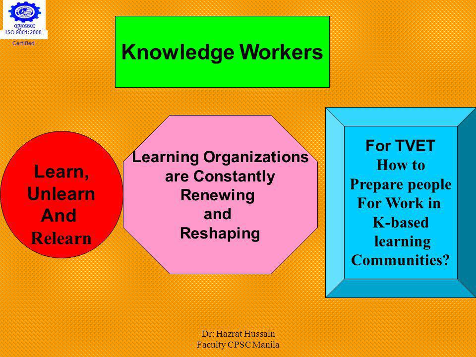 Learning Organizations