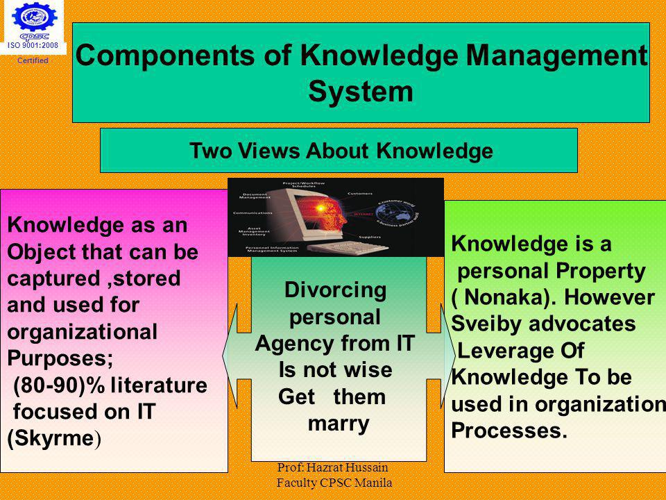 Components of Knowledge Management Two Views About Knowledge