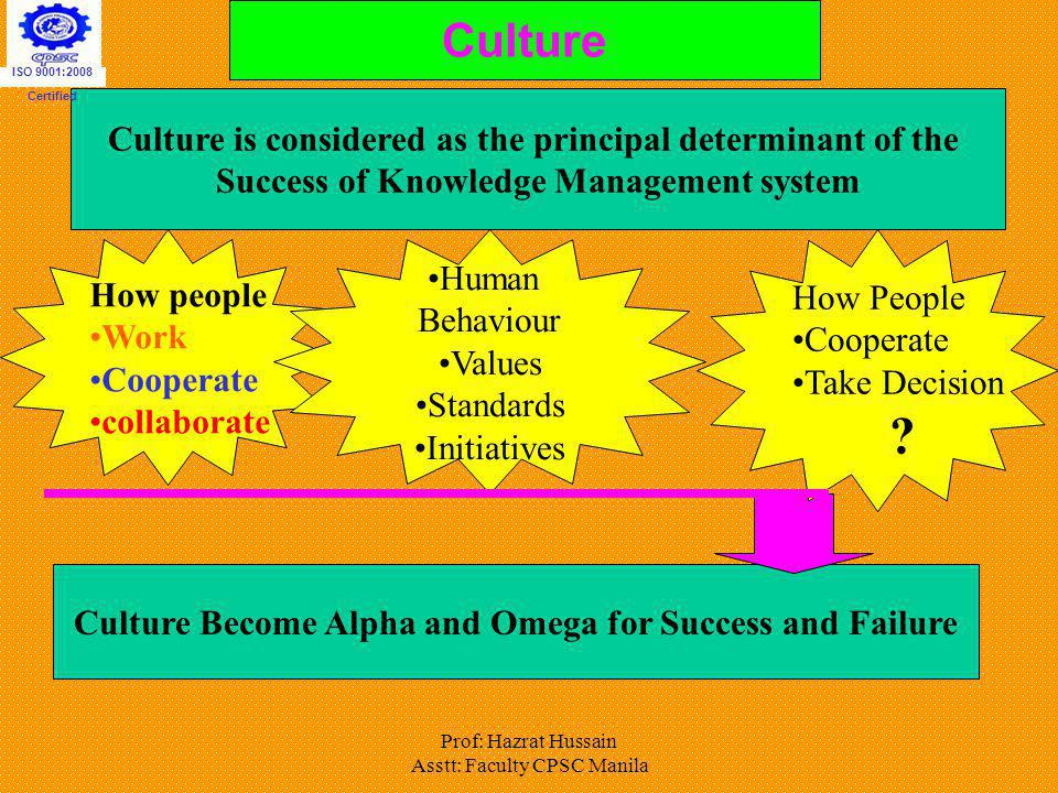 Culture Culture is considered as the principal determinant of the