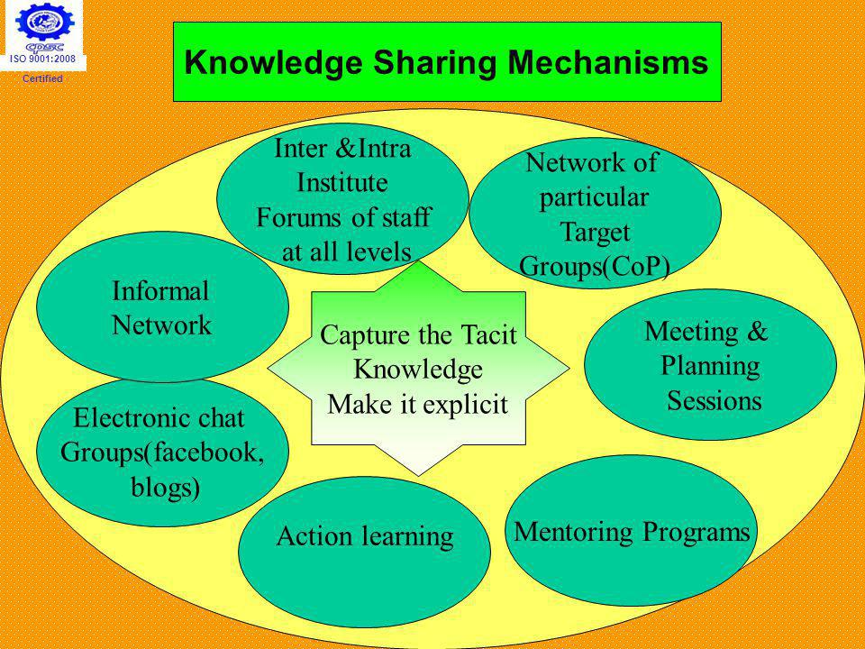 Knowledge Sharing Mechanisms