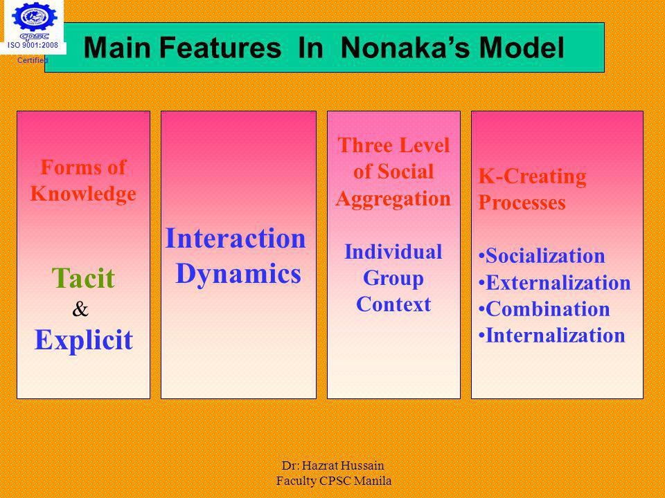 Main Features In Nonaka's Model