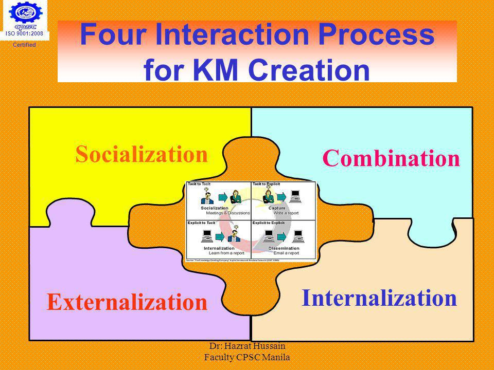 Four Interaction Process for KM Creation
