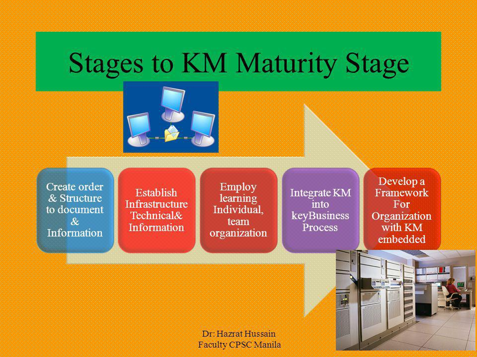 Stages to KM Maturity Stage