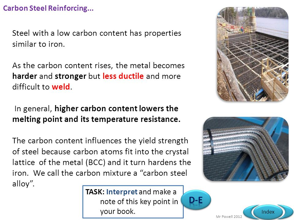 Carbon Steel Reinforcing...
