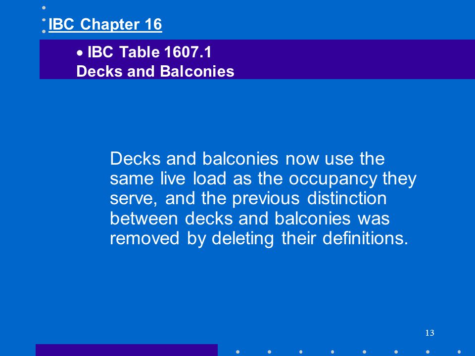 IBC Chapter 16 IBC Table 1607.1. Decks and Balconies.