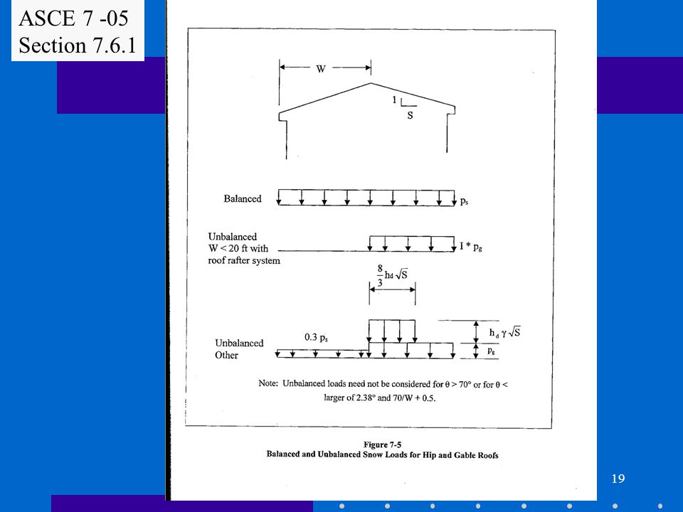 ASCE Section 7.6.1
