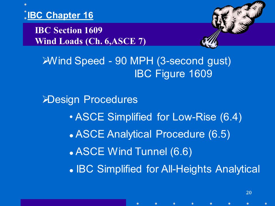 Wind Speed - 90 MPH (3-second gust) IBC Figure 1609 Design Procedures