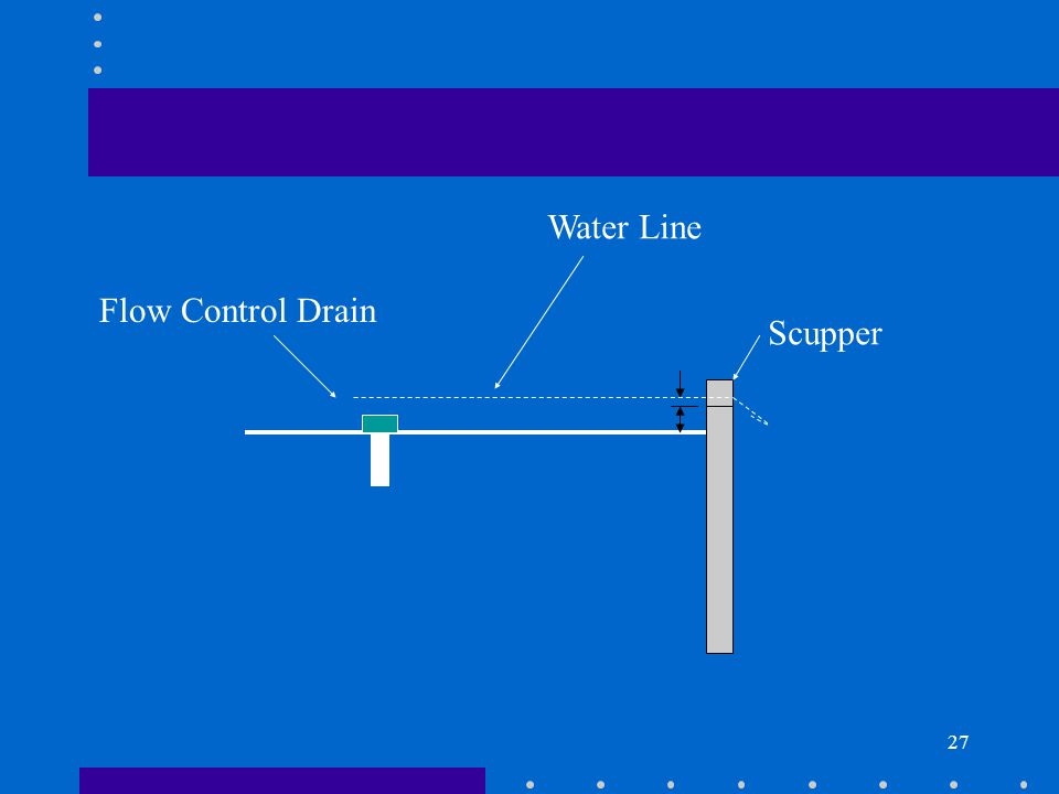 Water Line Flow Control Drain Scupper