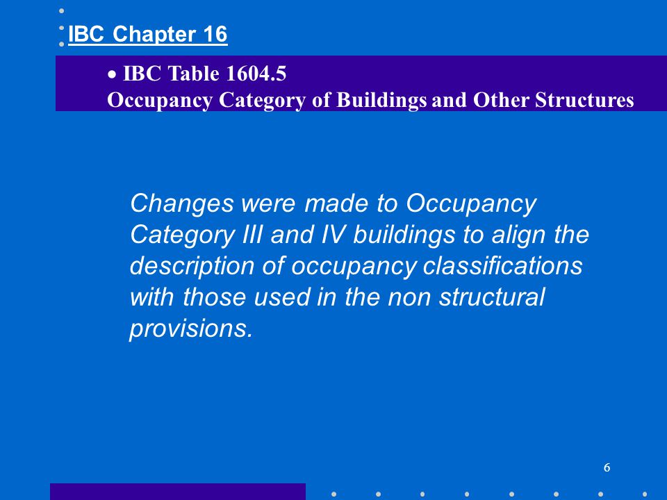 IBC Chapter 16 IBC Table 1604.5. Occupancy Category of Buildings and Other Structures.