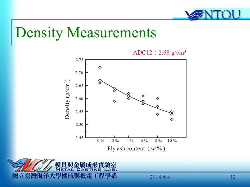 Density Measurements ADC12:2.68 g/cm3 2017/4/1