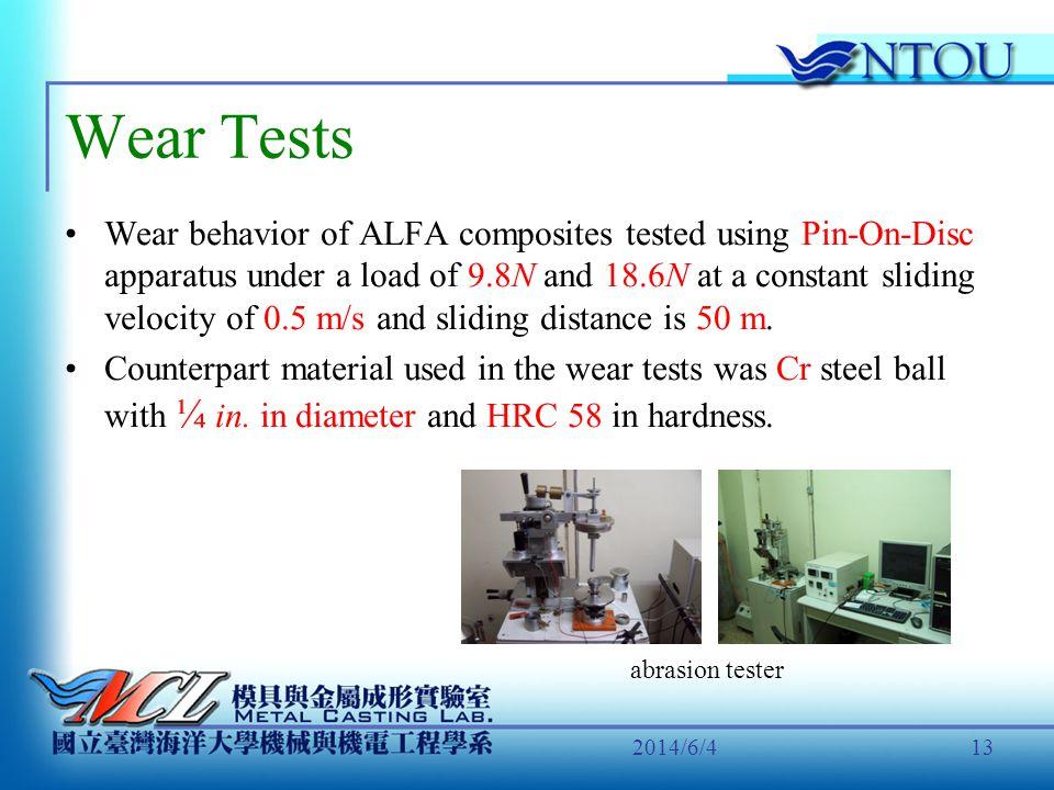 2017/4/1 Wear Tests.