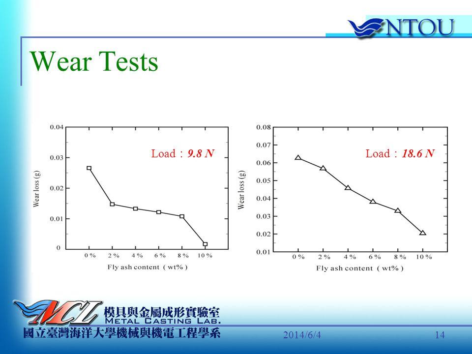 Wear Tests Load:9.8 N Load:18.6 N 2017/4/1
