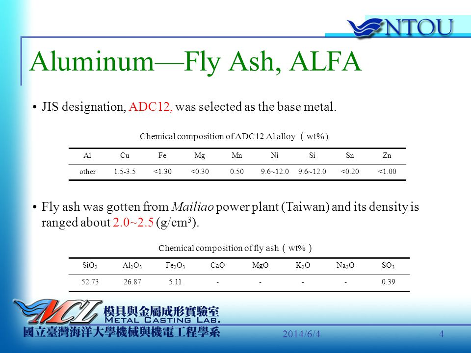 Aluminum—Fly Ash, ALFA JIS designation, ADC12, was selected as the base metal. Chemical composition of ADC12 Al alloy (wt% )