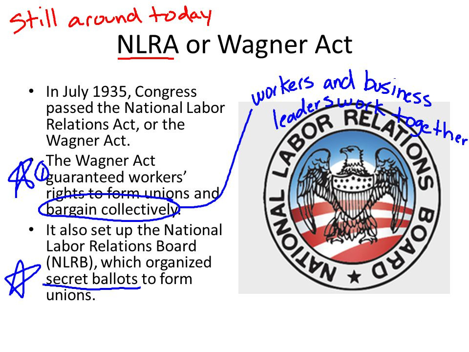 NLRA or Wagner Act In July 1935, Congress passed the National Labor Relations Act, or the Wagner Act.