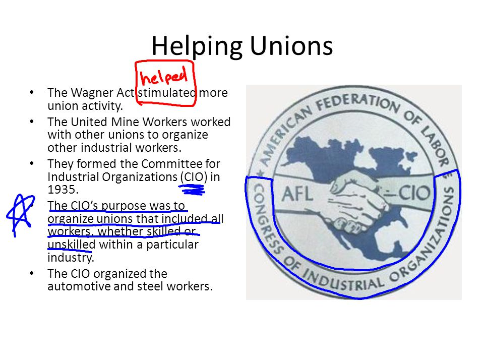 Helping Unions The Wagner Act stimulated more union activity.