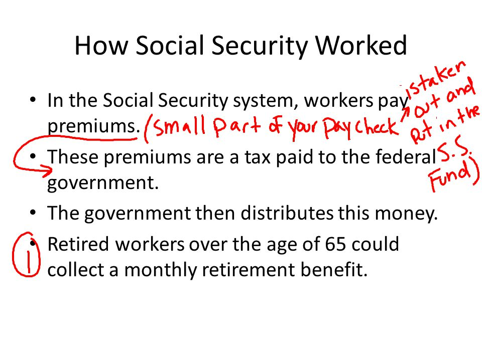 How Social Security Worked