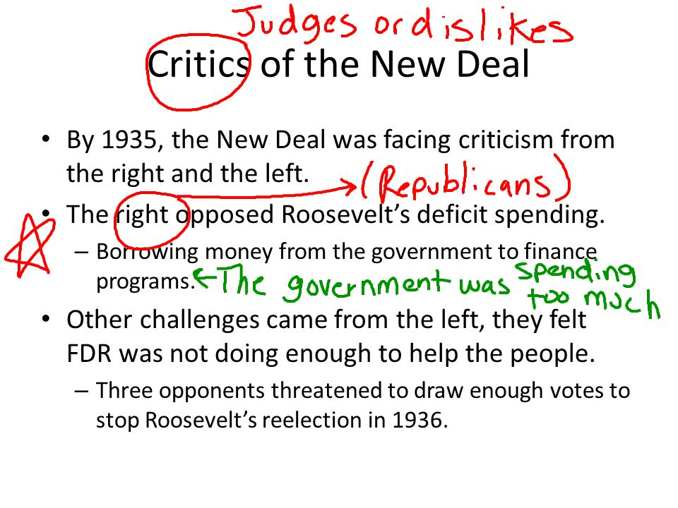 Critics of the New Deal By 1935, the New Deal was facing criticism from the right and the left. The right opposed Roosevelt's deficit spending.