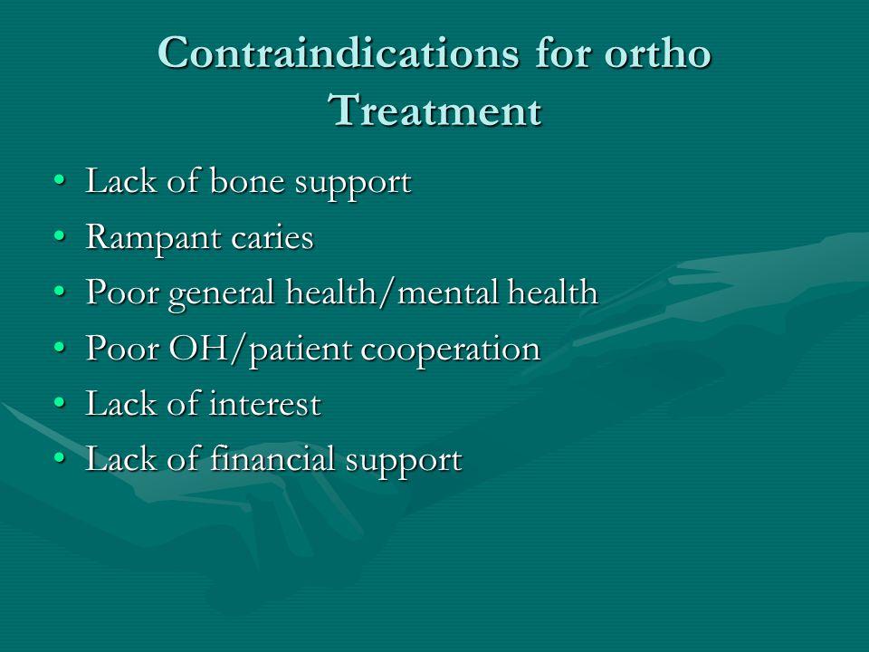 Contraindications for ortho Treatment