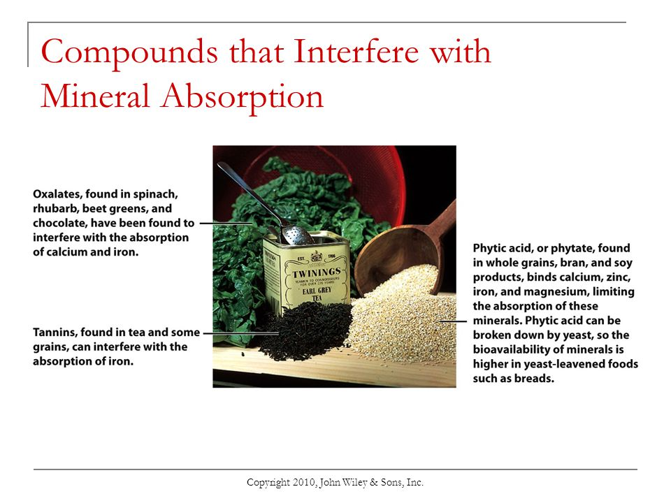 Compounds that Interfere with Mineral Absorption