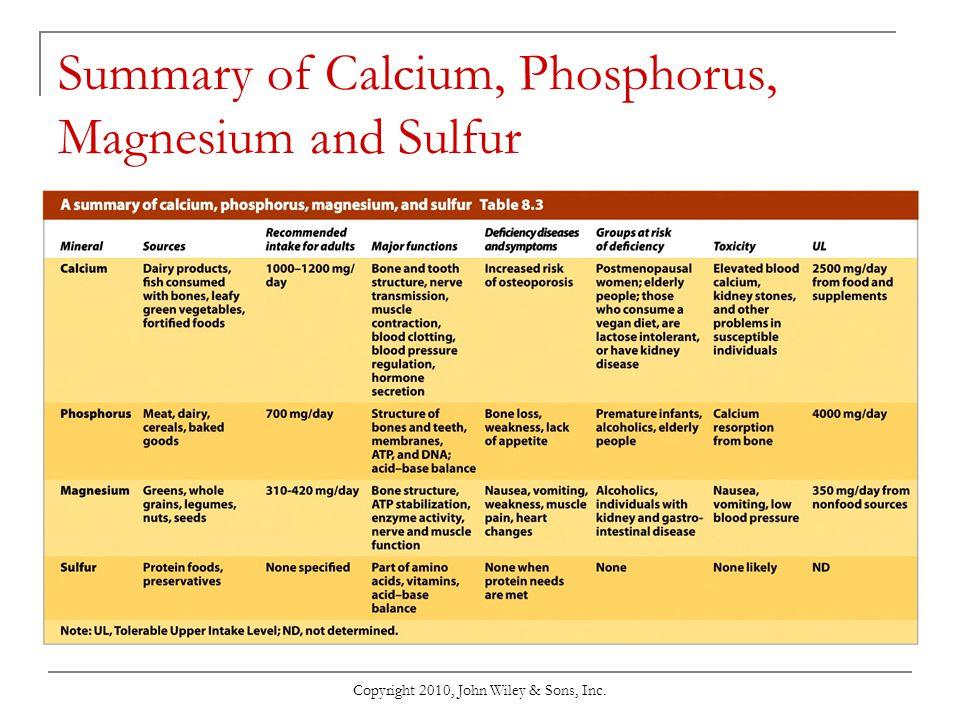Summary of Calcium, Phosphorus, Magnesium and Sulfur