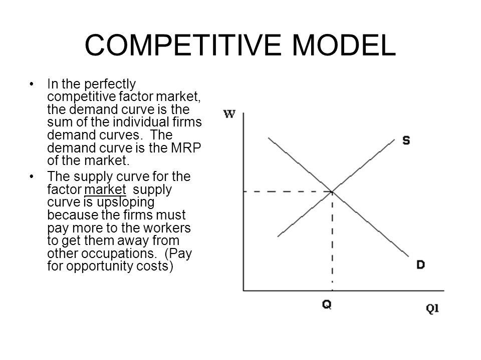 COMPETITIVE MODEL
