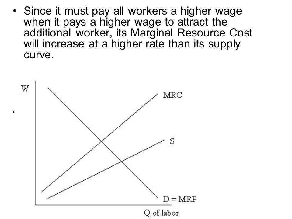 Since it must pay all workers a higher wage when it pays a higher wage to attract the additional worker, its Marginal Resource Cost will increase at a higher rate than its supply curve.